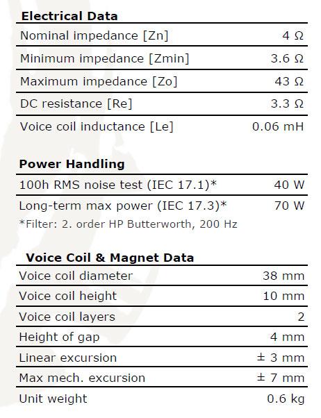 Scan Speak 11M4631G Parameters