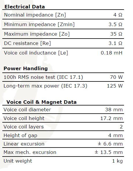Scan-speak 16W/4538G05 Parameters