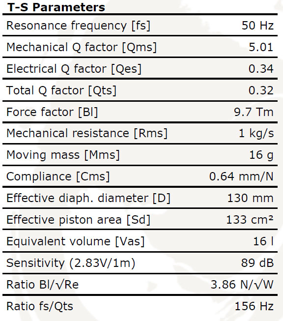 Scanspeak Ellipticor 18WE/8542T-00 Parameters