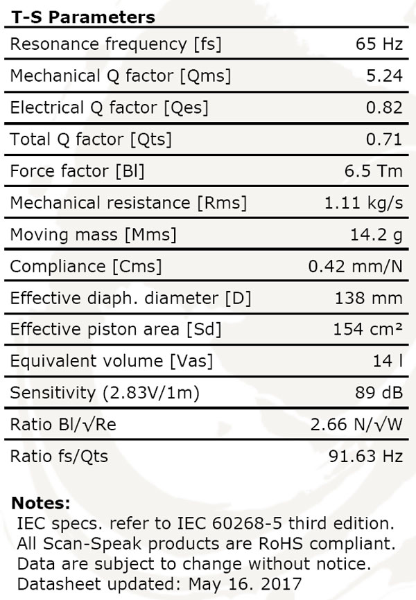 18m-8631T parameters table 1