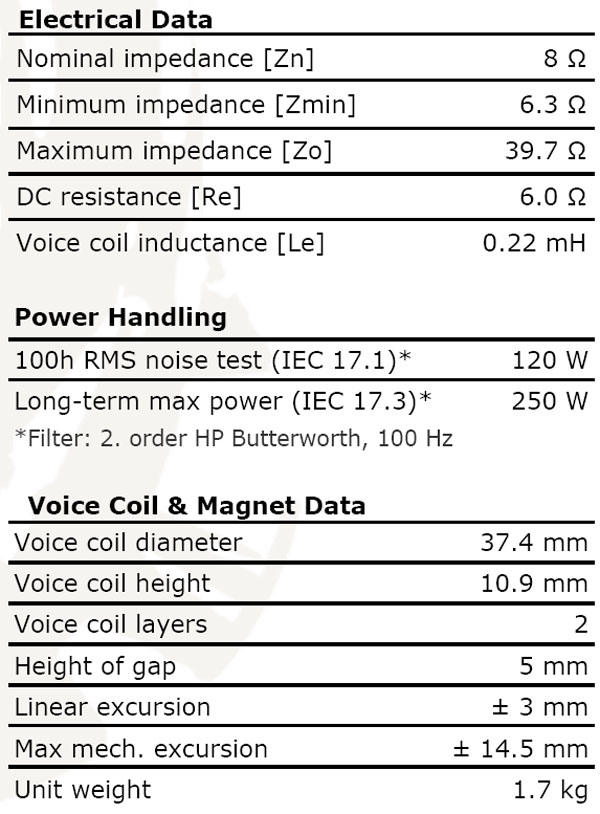18m-8631T parameters table 2