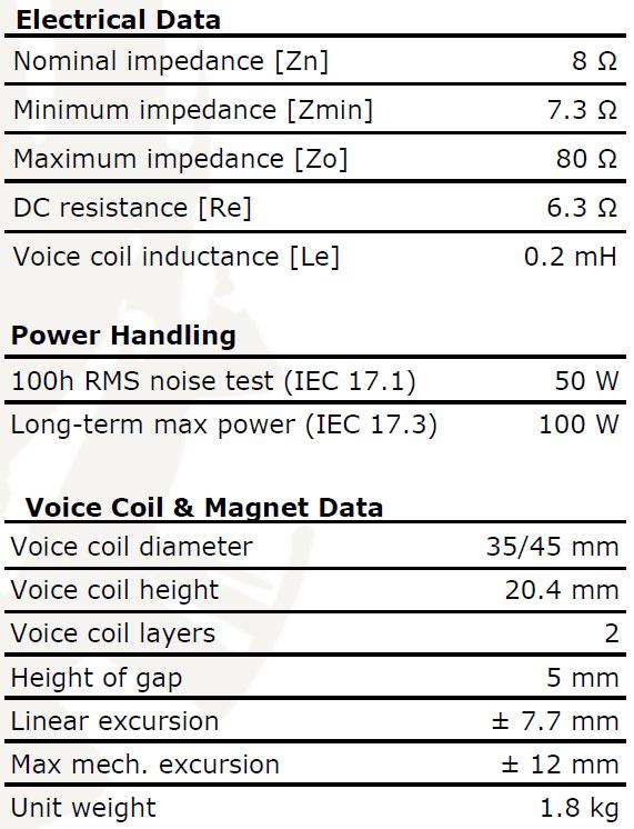 Scanspeak Ellipticor 21WE/8542T-00 Parameters