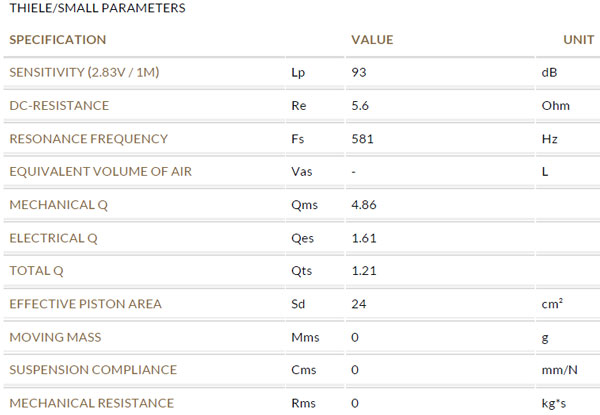 Accuton Cell C51-6-286 Parameters