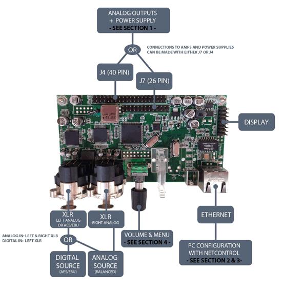 Accuton DSP 192-4-111 Module parts diagram