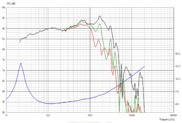 29 Soundstream Vir 7830b Wiring Diagram