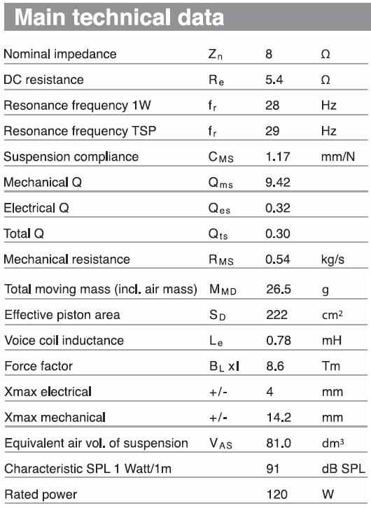 Eton 8-212 Parameters
