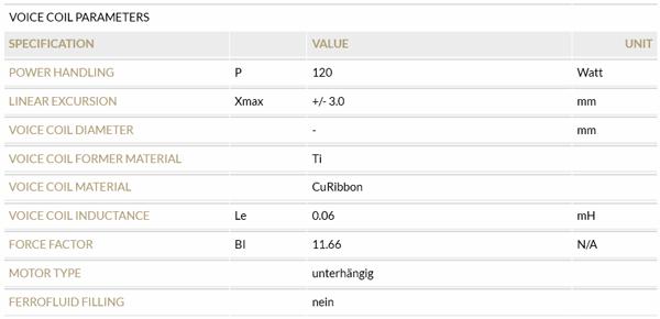 Accuton C168-6-990 vc parameters