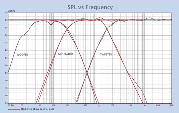 Satori SBA 951 Speaker Kit Frequency Response