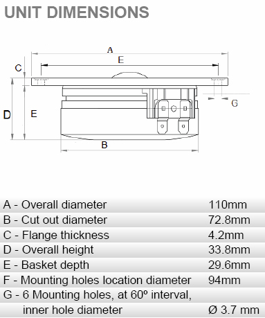 Mechanical drawing.  110mm outside