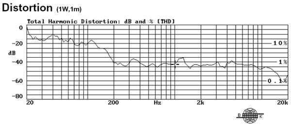 aurasound nsw1