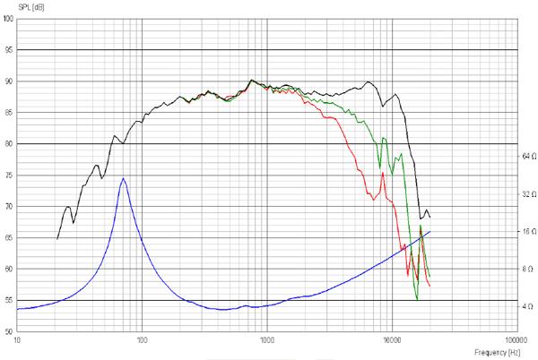 12M_4631G00-curve.jpg