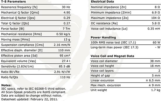 Low Qts Scan Speak 15W//8530K-00 5.5″ Revelator Woofer
