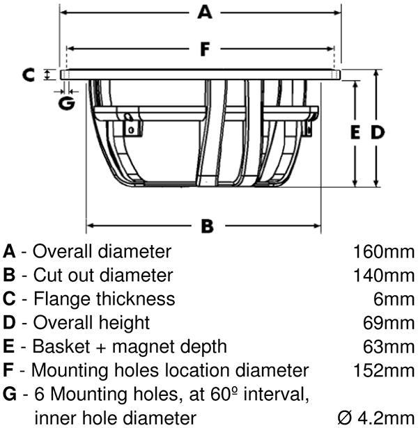 Morel TiW 638Nd Titanium 6