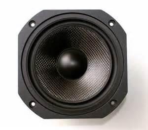 Audax Hm130c0 5 25 Quot Carbon Fiber Cone Woofer