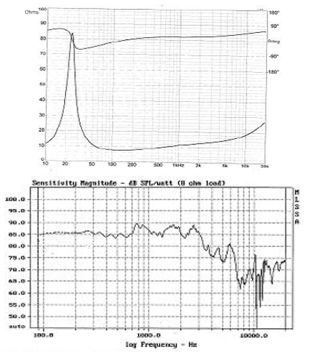 morel ticw1058ft titanium series 10 u0026quot  subwoofer 8 ohms  madisound speaker components