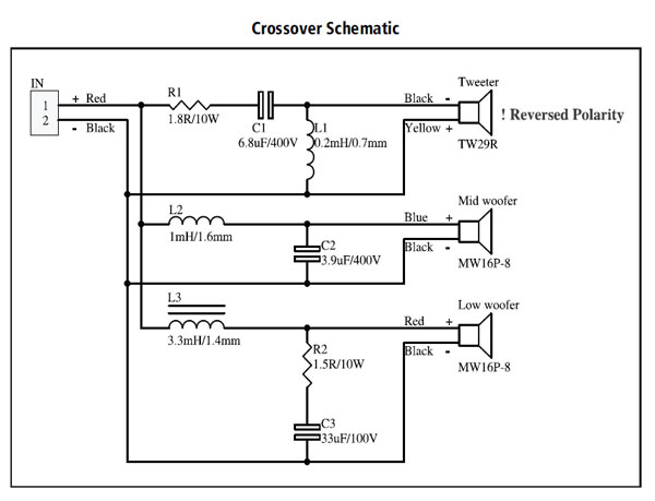 Satori Ara 2-Way Speaker Kit Crossover