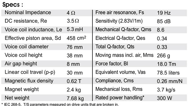 SB Acoustics SB34SWPL-76-4 12