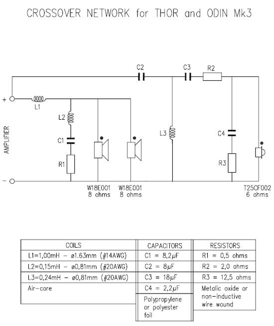Seas Odin Speaker Kit crossover schematic